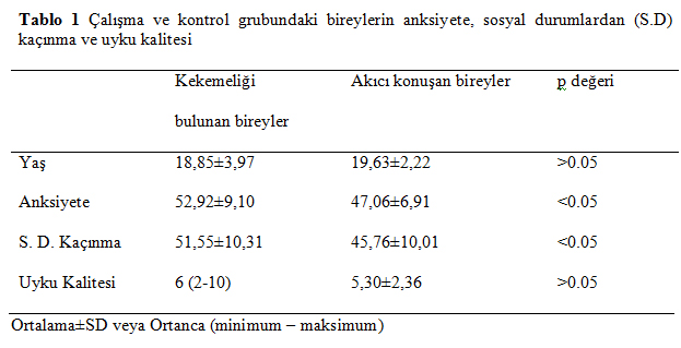 [Resim: table_KBB_431_0.jpg]