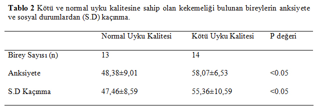 [Resim: table_KBB_431_1.jpg]